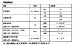 ST-620B 物性表.png