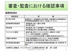 ISO14001入門201506