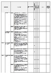 ISO45001内部監査チェックリスト図2