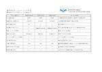 顧問契約の一覧表 _page-0001 (2).jpg
