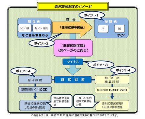 画像引用 国税庁HPより引用.png