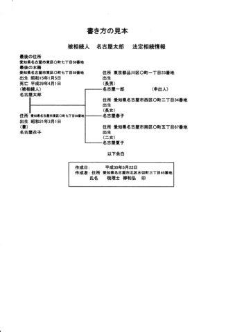 書き方見本・法定相続情報一覧図.jpg